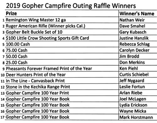 2019 Gopher Campfire Outing Winners